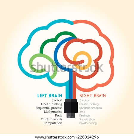Left right brain function creative concept vector illustration - stock vector