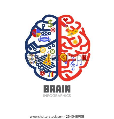 Left Right Human Brain Hemispheres Vector Stock Vector ...