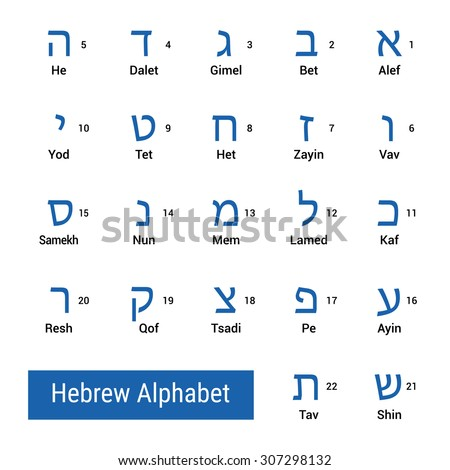 how to write a name in hebrew