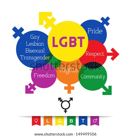 LGBT related words in tag cloud - stock vector