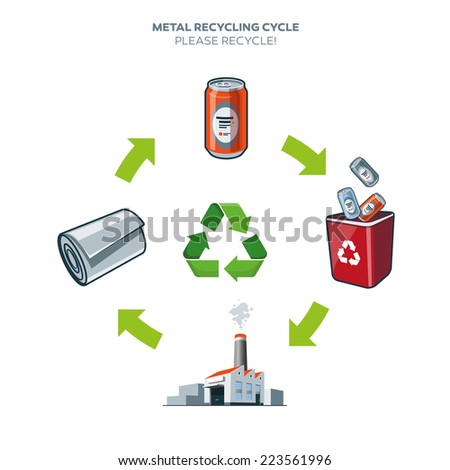 Life cycle of metal can recycling simplified scheme illustration in cartoon style  - stock vector