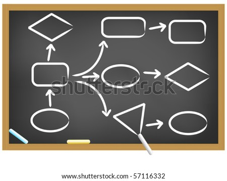 life plan and workflow drew on the blackboard - stock vector