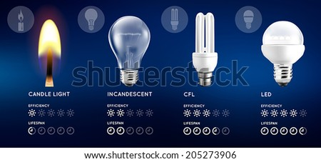 Light Bulb Collection and Candle Light Infographic - stock vector