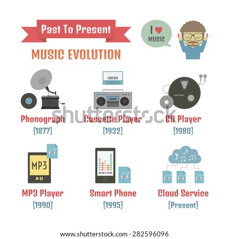 listening evolution, past to present, music infographic, isolated on white background - stock vector