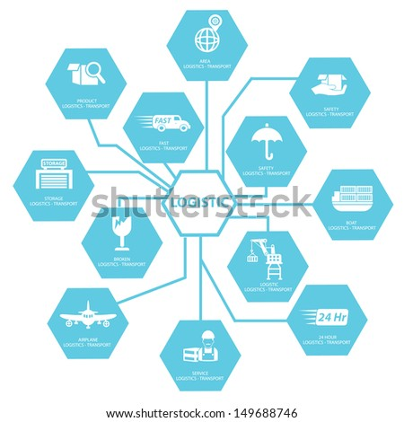 Logistics concept on white background,Blue version,vector - stock vector