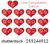 Love compatibility - Cancer. Astrological signs of the zodiac. Vector set of flat thin line icons in heart. - stock vector
