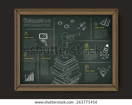 lovely education infographics wooden framed blackboard with a man stands on a pile of book to gaze the remote distance - stock vector