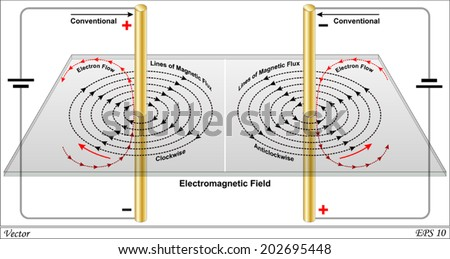 stock vector magnetic field due to current in straight wire 202695448 magnetic field due current straight wire stock vector 202695448 magnetic field around a wire diagram at soozxer.org
