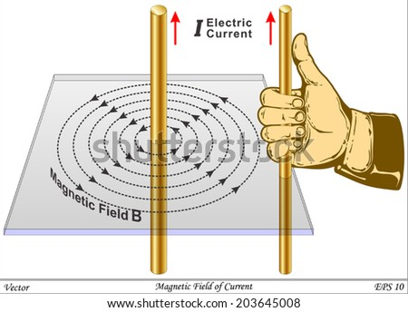 Magnetic field generated by current straight stock vector 2018 magnetic field generated by current in straight wire ccuart Images