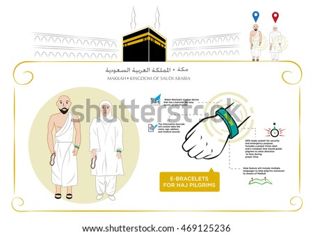 Makkah Pilgrims in Ihram clothing wear GPS-ready e-bracelets for security monitoring and emergency purpose in Makkah holy sites like the Al-Masjid al-Haram and Kaaba. Editable Clip Art.