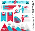 Male and female infographic vector set - editable elements to make infograhic about men and women - stock vector
