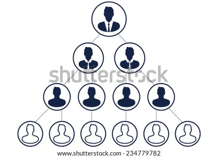 Management Scheme Icons , Vector illustration, Manager- Reseller- End User