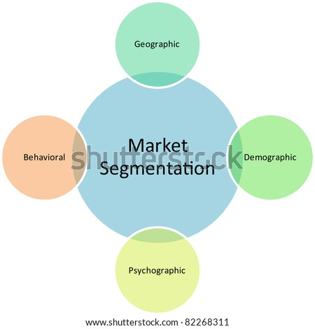 demographic segmentation of pen Family life cycle can be a part of  focusing on the demographic  what are the limitations of using traditional family life cycle as a market segmentation.