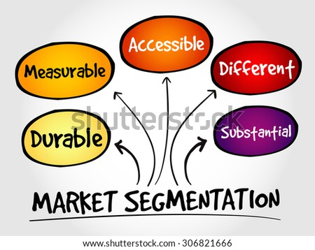 market segmentation project guidelines Market segmentation project introduction the purpose of this project is to give the student an opportunity to practice their market segmentation skills.