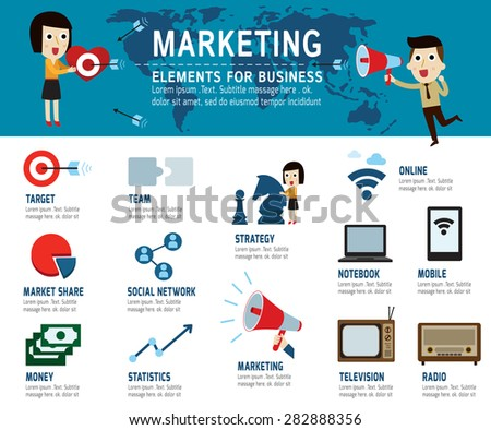 concept of modern marketing The modern approach to marketing is referred to as the marketing concept the essence of the marketing concept is that the customer and not the product is the centre of entire business.