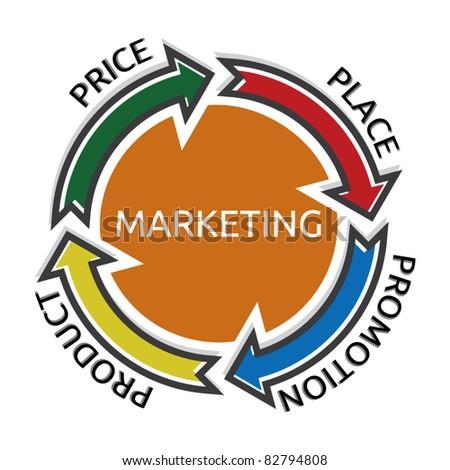 Marketing mix - stock vector