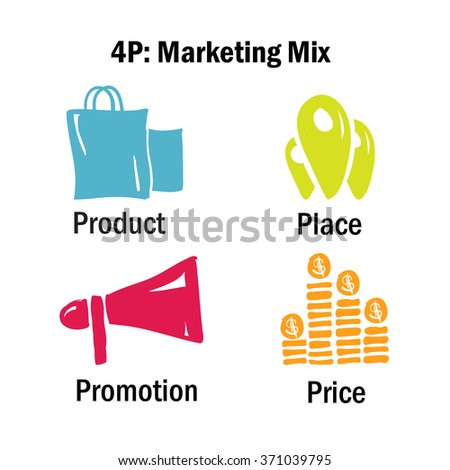 marketing mix of orange The marketing mix, as part of the marketing strategy, is the set of controllable, tactical marketing tools that a company uses to produce a desired response from its target market entrepreneur's toolkit, mars.