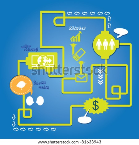 Marketing strategy diagram - stock vector