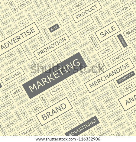 Marketing. Word collage. Vector illustration.