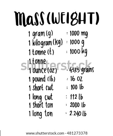 how to find weight formula
