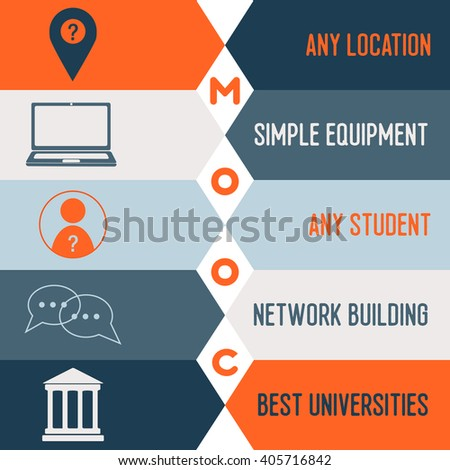Massive open online course advantages. Vector illustration with icons for mooc positive features, mooc related icons - stock vector