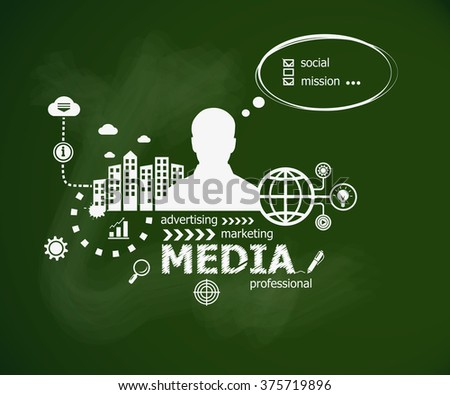 Media design concept and man. Hand writing Media with chalk on green school board. Typographic poster. - stock vector