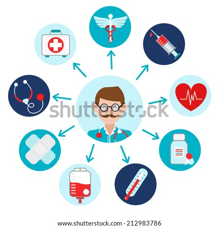Medical emergency first aid health care icons set with doctor avatar vector illustration - stock vector