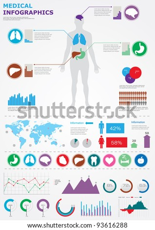 Medical infographics. Human body with internal organs with detail chats. Vector eps 10 - stock vector