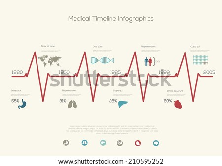 Medical timeline infographic. icons and data elements - stock vector