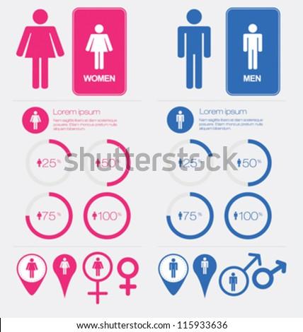 Men and women gender signs set - stock vector