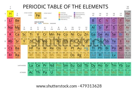 mendeleev periodic table elements vector on stock vector 479313628 shutterstock - Periodic Table Of Elements Vector