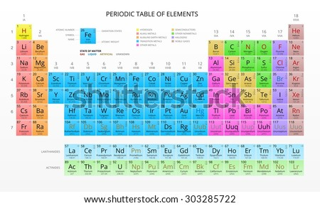 Mendeleevs periodic table chemical elements colorful stock vector mendeleevs periodic table of the chemical elements colorful vector urtaz Images