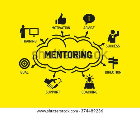 Mentoring. Chart with keywords and icons on yellow background - stock vector