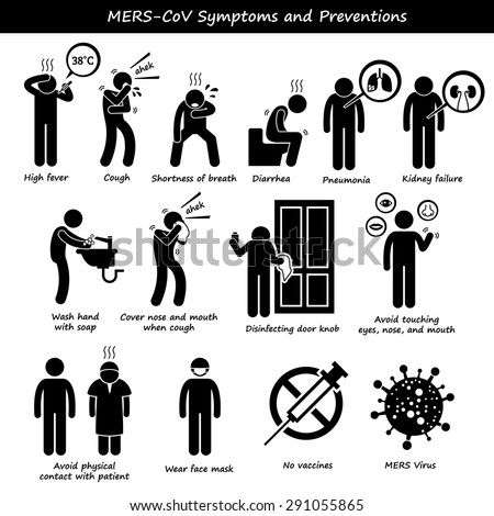 Merscov Symptoms Transmission Prevention Stick Figure 291055865