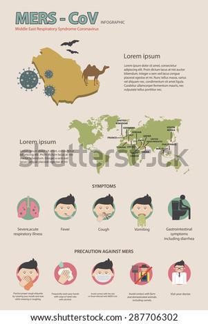 MERS-CoV Virus infographics - stock vector