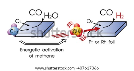 methane is a chemical compound with the chemical formula CH4 (one atom of carbon and four atoms of hydrogen).  - stock vector