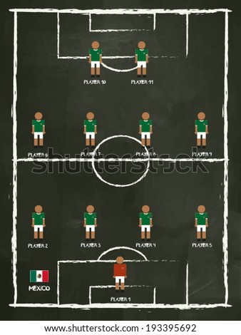 Mexico Football Club line-up on Pitch, vector design. - stock vector