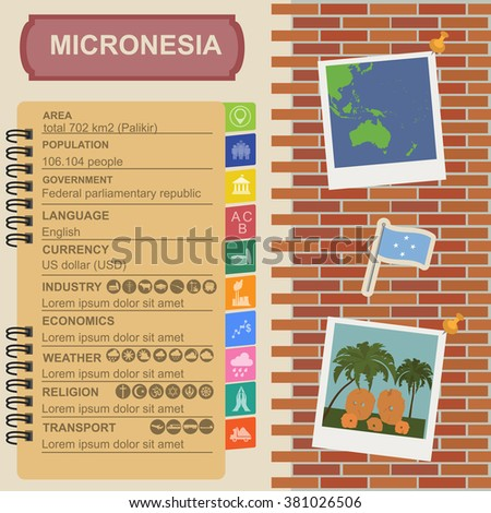 Micronesia infographics, statistical data, sights. Stone money. Yap. Vector illustration - stock vector