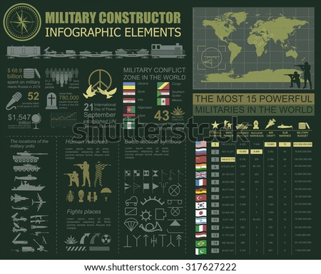 Military infographic template. Vector illustration with Top powerful militaries ranking. World nuclear powers map. Interesting facts about world wars. Constructor. Template with place for text - stock vector