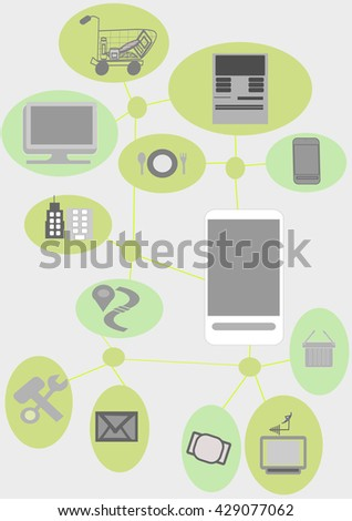 Mobility and interconnectivity. multiple devices, all interconnected, cellular, mobile phone, ATM, your, truck, tablet, email, music player, shopping cart, shopping gabion.