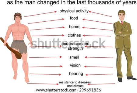 Modern and caveman life infographics, isolated on white vector illustration. Comparison of needs - stock vector