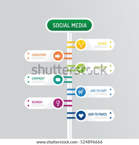 Modern banner button with social icon design options traffic sign concept. Vector illustration. can be used for infographic workflow layout, banner, abstract, colour, graphic or website layout vector