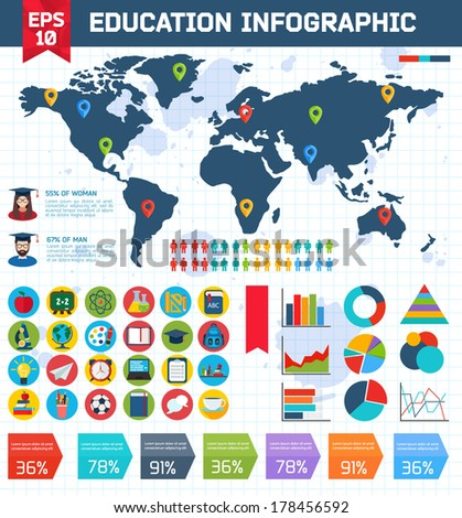 Modern Education Infographic Background. Template with text fields.  Design elements for Web and Mobile Applications