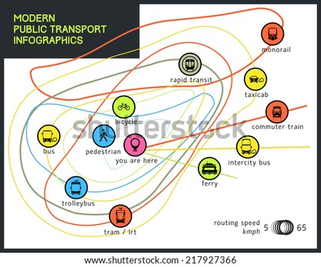 Modern public and personal city and suburban transport icons for infographics. Bus, trolleybus, tram/lrt, rapid, commuter, monorail, ferry, taxicab and bike. Icon for pedestrian routes and location. - stock vector