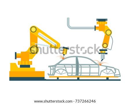 robotics in automobile industry pdf