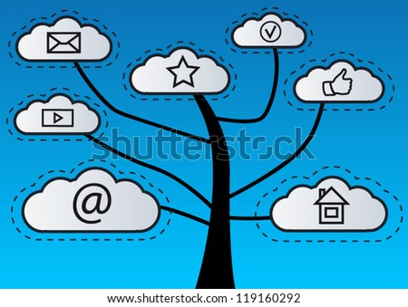 Modern social media tree scheme with clouds - stock vector
