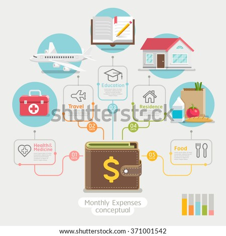Monthly expenses conceptual flat style. Vector illustration. Can be used for workflow layout template, banner, diagram, number options, web design, infographics, timeline. - stock vector