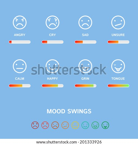 Mood swings concept, vector smile icon set - stock vector