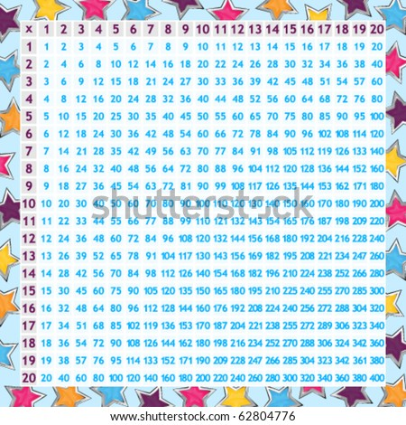Multiplication Table Stock Images RoyaltyFree Images  Vectors