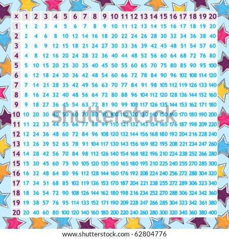 Multiplication chart - stock vector